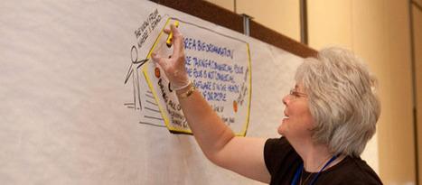 Graphic Facilitation | The TLC Partnership | Visual Engagement | Scoop.it