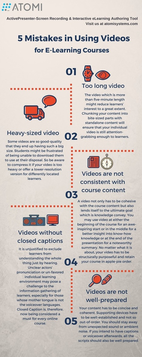 5 Mistakes in Using Videos for eLearning Courses Infographic - e-Learning Infographics | Cibereducação | Scoop.it