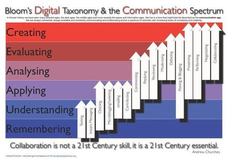 educational-origami - Bloom's Digital Taxonomy | The Future of Education  - Where do we go now? | Scoop.it