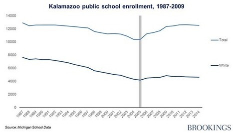 Promises, promises: What can we learn about education from Kalamazoo? | SCUP Links | Scoop.it