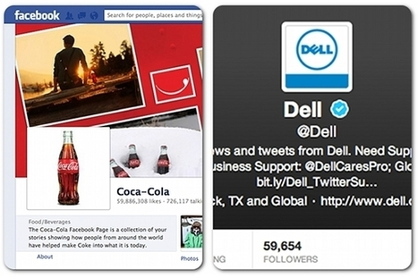 5 social media tricks to steal from Coke and Dell | Articles | Home | Social Media Articles & Stats | Scoop.it