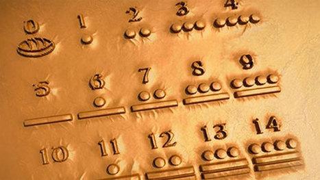 Piden que matemáticas mayas sean patrimonio de la humanidad | Matemáticas | Scoop.it
