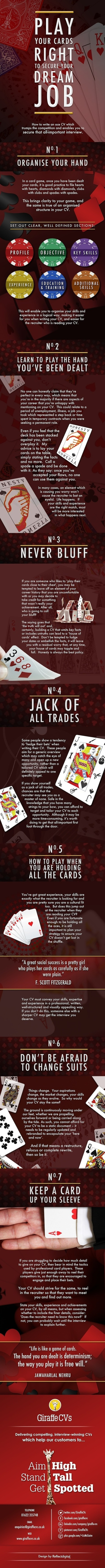 Play Your Cards Right to Secure Your Dream Job | Talent management | Scoop.it