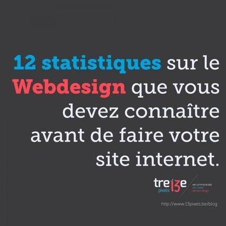 12 statistiques sur le Webdesign que vous devez connaitre avant de faire votre site | E-tourisme | Scoop.it