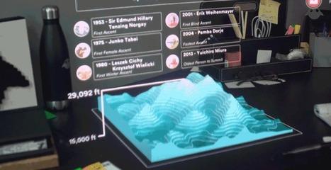 Magic Leap se dévoile dans une nouvelle démonstration impressionnante   Informatique - Internet   Scoop.it
