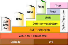 Prospectibles » Big data et web sémantique : un...   Web semantique   Scoop.it