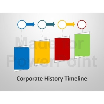 Corporate History Timeline $19.99 | PowerPoint Presentation Tools and Resources | Scoop.it