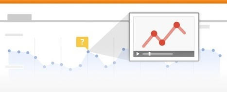 Ideas for Getting Started With Measurement Planning   ClickZ   Google Analytics and Web Analytics   Scoop.it