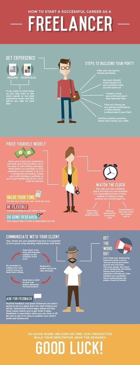 How to Start a Successful Career As a Freelancer - Infographic | technoscience | Scoop.it