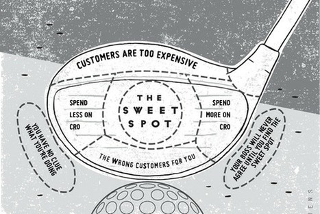 Conversion Economics - Finding Your Customer Acquisition Sweet Spot - Unbounce | SMB eBusiness | Scoop.it