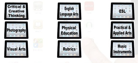 Mr. Hoffman's High School Apps Collection | iPads in the College Classroom | Scoop.it