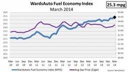 Hyundai Equus: Judging for 2014 Ward's 10 Best Interiors - Ward's Auto (subscription) | HUB Hyundai Houston | Scoop.it