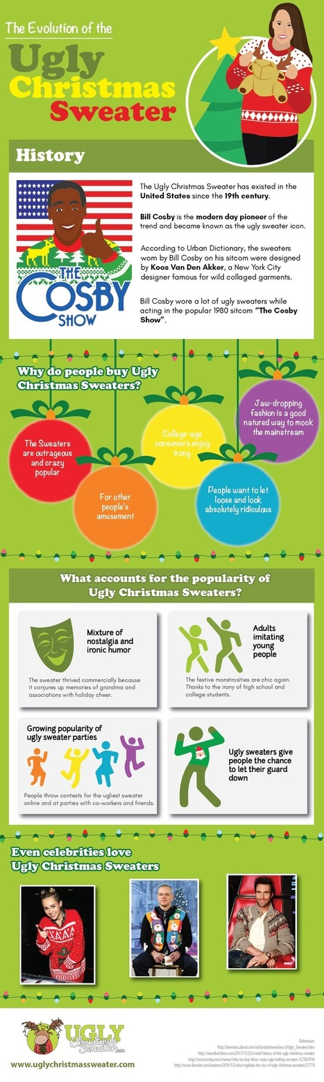 The Evolution of the Ugly Christmas Sweater | Infographics | Scoop.it