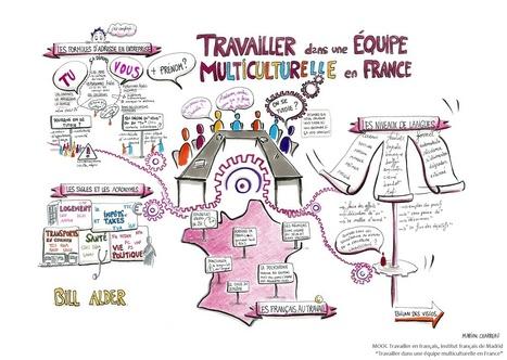 Mooc Travailler en français | Travailler en français : ressources issues de VOYAGES EN FRANÇAIS | Scoop.it