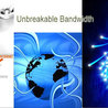 Airtel Internet Leased Line Connection, MPLS VPN & PRI Line Service Providers