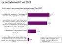 Y aura-t-il deux départements informatiques à l'avenir ? - http://www.ictjournal.ch/fr-CH/News.aspx | Contrôle de gestion & Système d'Information | Scoop.it
