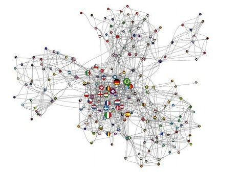 Pagerank Algorithm Reveals World's All-Time Top Soccer Team | Complejidad en Blogs | Scoop.it