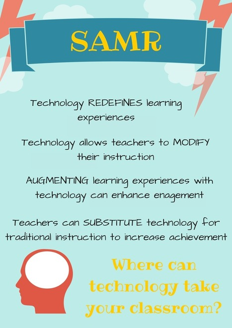 Teaching with Technology: SAMR is to tech integration as Bloom's Taxonomy is to HOTS! | ICT | Scoop.it