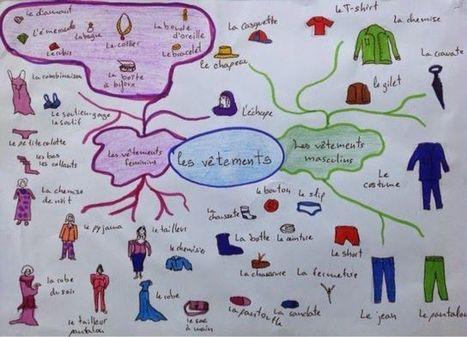 Mind Mapping | Enseignement, langues et tice | Scoop.it