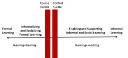Most learning in the workplace happens outside of formal training | Learning in the Social Workplace | Connected Educator's Corner | Scoop.it