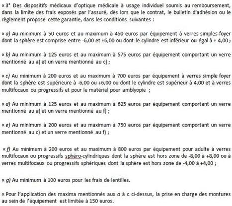 Plafonnement des remboursements optiques : nouvelle version du ... - L'Opticien-Lunetier | Optique | Scoop.it