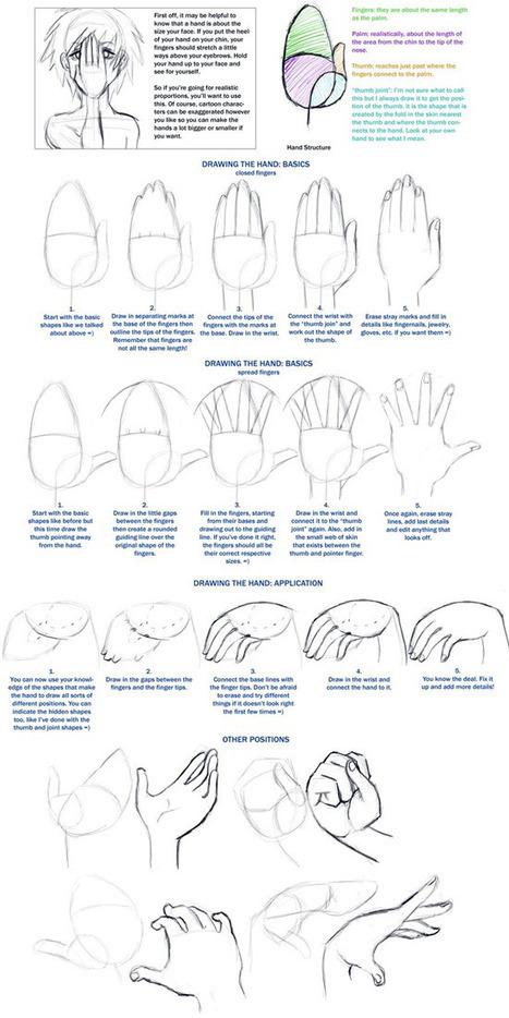 come disegnare mani | Circolo d'Arti | Scoop.it