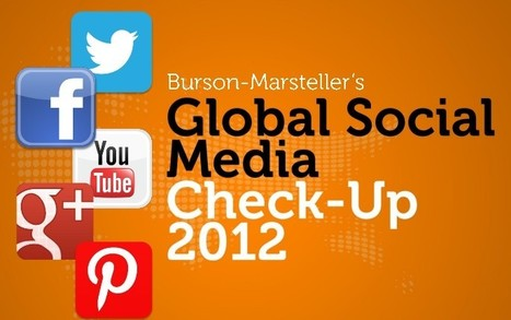 Les plus grandes entreprises mondiales misent sur les réseaux sociaux | Méthodes et documentation Bachelor | Scoop.it