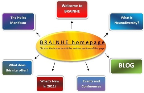 BRAIN.HE - Best Resources for Achievement and Intervention re Neurodiversity in Higher Education   dyslexia   Scoop.it