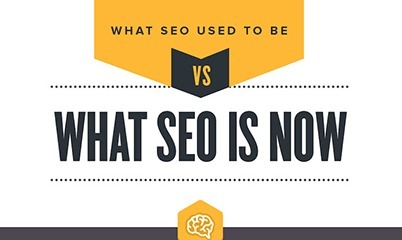 Web Design Implications of the New SEO via @Scoopit & @GDecugis | Design Revolution | Scoop.it