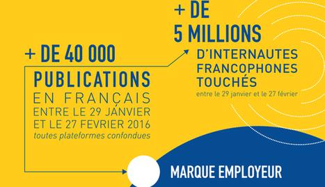 [Marque Employeur] Panorama d'un phénomène digital | Veille Relation Client & RH Marque Employeur | Scoop.it