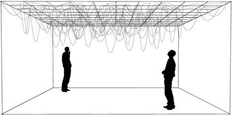 Résonance et impact du son dans le corps | La voix dans toutes ses dimensions | Scoop.it