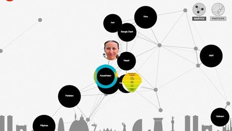 #ASIABCN | Interactive & Immersive Journalism | Scoop.it