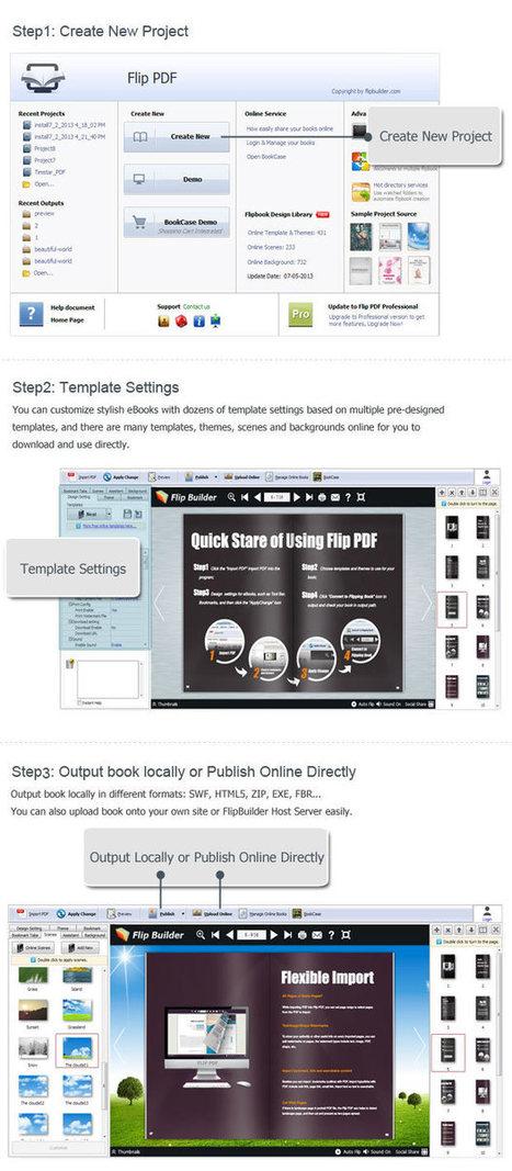 Flip PDF: Professional page flip software to make PDF page flip to read as real books on digital devices.[FlipBuilder.com] | Flip Builder Convert pdf to flip book eBook for digital magazine publishing with flip pdf. | Scoop.it