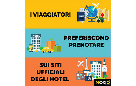 I viaggiatori preferiscono prenotare direttamente l'hotel by @noziotravel | ALBERTO CORRERA - QUADRI E DIRIGENTI TURISMO IN ITALIA | Scoop.it