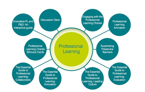 AITSL Teacher Toolkit - Professional Learning   WebDocumenta®   Scoop.it