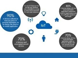 Top 5 Internet of Things Security Concerns | Information Security | Scoop.it