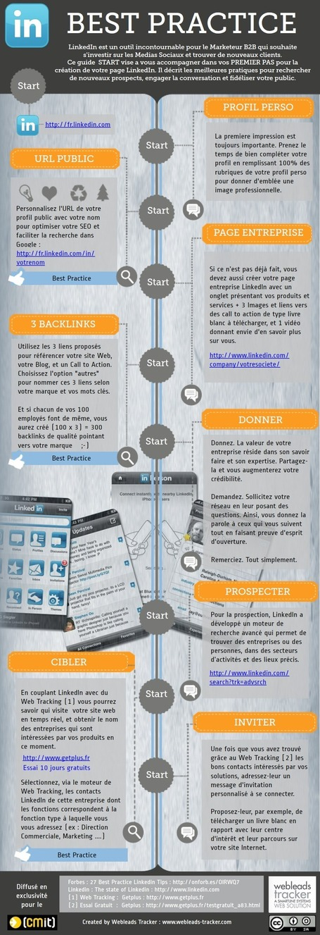 Utiliser LinkedIn en B2B [Infographie] | formation 2.0 | Scoop.it