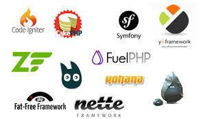 YII, SYMFONY Frameworks | Web Development Services | Scoop.it