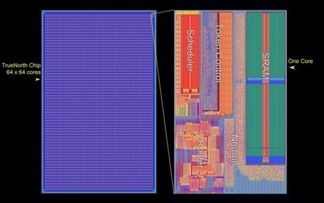 IBM researchers make a chip full of artificial neurons | EEDSP | Scoop.it