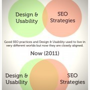 10 Must Have Blog Design & Usability Tips to Boost Your SEO | SOCIAL MEDIA, what we think about! | Scoop.it