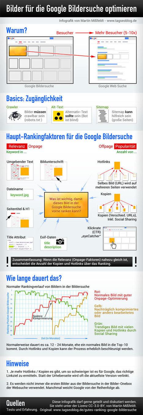 Gutes Ranking in der Google Bildersuche? So geht's! (Infografik) | Social Media | Scoop.it