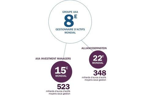 Rapport d'activité et de responsabilité d'entreprise 2012 – Accueil | INTRODUCTION A LA RSE | Scoop.it