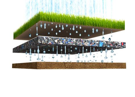 Sous couche absorbante de souplesse pour foot e - Prix terrain synthetique ...