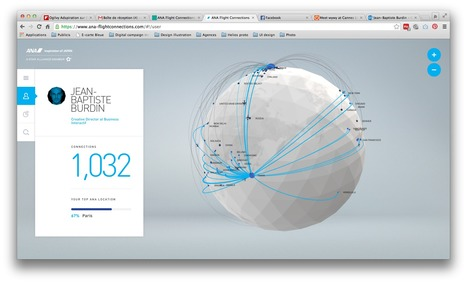 LinkedIn and Ana to map your network | Digital Creatives | Scoop.it