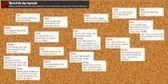 Inspired Writing - Great resources to support the writing process | Literacy | Scoop.it