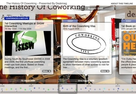 Le coworking depuis ses origines en deux frises | Le télétravail | Scoop.it