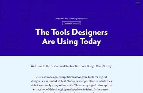 Top 10 Websites for Designers—Font Flame + Designer List | El Mundo del Diseño Gráfico | Scoop.it