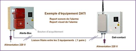DATI-CONTACT - FEDOLT | La Voyance par telephone consiste franco prosperite | Scoop.it
