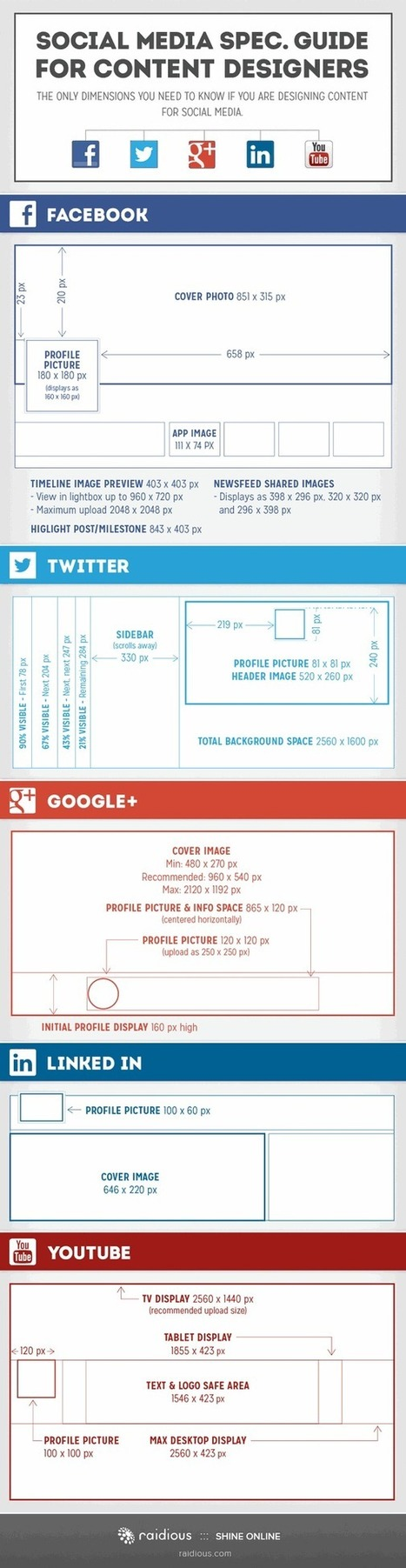 Social Media Sizing Guide for Designers and Marketers (Infographic) | small business | Scoop.it