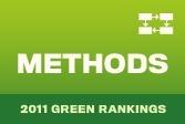 Newsweek Green Ranking: Full Methodology   Nature + Economics   Scoop.it